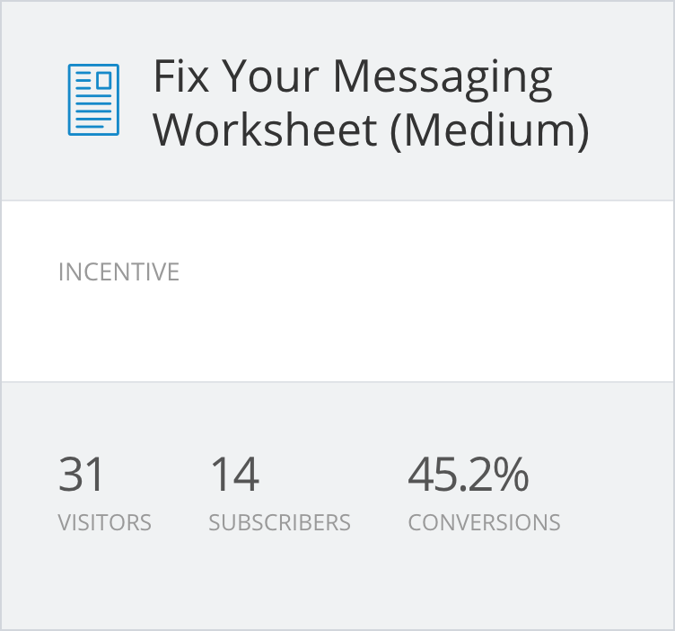Fix Your Messaging Worksheet