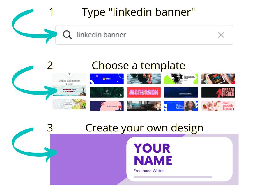 Steps to Design LinkedIn Banner in Canva